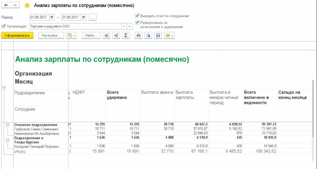 Анализ зарплаты за месяц